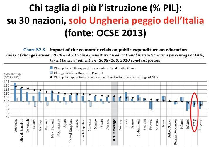 Rapporto OCSE